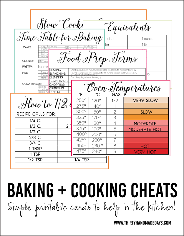 Baking and Cooking Cheat Sheets