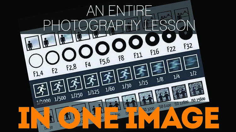 ONE Image Teaches an Entire Photography Lesson - Bite Sized Biggie